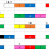 松戸競輪 F1二日目 2017年4月20日 チャリロト結果