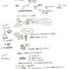 ひつじ日記 日本100名城No.1への旅 その3