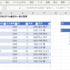 Excelでn番目の一致を取得「VLOOKUP」