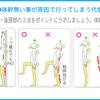 姿勢・体幹チェック⁉︎