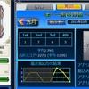 【本編】【ゲーム】咲-Saki- 第138局「好機」と咲CUP後のMJ近況