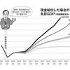 消費税5%減税と現金給付がコロナ危機から日本経済を救う