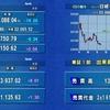 4月23日(月)東京マーケット<大引け> 日経平均は小幅に続落、方向感に乏しい展開