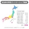 札幌市LGBT公的認証 1年で42組 全国で最多、女性同士28組、男性同士13組、性同一性障害のカップル1組で考えた