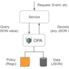 OPA (Open Policy Agent) を使ってみる