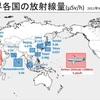 図は震災半年後の世界の放射線量。ロンドン、ローマ、ニューヨーク、ソウル、北京、スーダン、飛行機などは仙台、東京より多い。 https://t.co/L1wxuuHdnn こちらはリアルタイム→ https://t.co/51iHdIrNOi