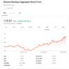 wealthnavi[ウェルスナビ]/AGG iシェアーズ・コア 米国総合債券市場 ETFから分配金を受領(2019年6月)