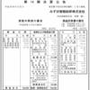 みずほ総研株式会社 第14期決算公告