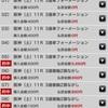 6/3 安田記念
