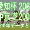 【愛知杯 2021】過去10年データと予想