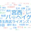 8/25~鷲→獅子【ハムについて】