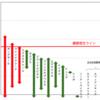 2020札幌日経オープン OP(L) 全馬指数・追い切り分析