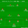 【ACL グループステージ第1節】鹿島 1 - 1 上海申花 ホームでのドロー発進よりも気になったこと