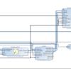 Vivado-HLSとAXI4-DMAの試行(3. Vivado-HLSのカスタムIPをSDKから制御する)