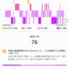 【HUAWEI Band 2 Pro】あなたは熟睡していますか?「HUAWEI TruSleep」で睡眠を分析