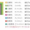 座布団でもてなす日本の心〜座布団の良さを知る