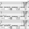 8月19日売買結果(ABBV、MO、RDSB)