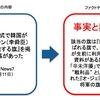 """NHK、「イ・スンシン(李舜臣)将軍が使った旗」という """"韓国の妄想ストーリー"""" を疑うことなく放送する"""