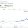 10年間持っていたアマゾン株を売りました
