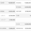 3/5(火)本日の損益+18,900円^^;