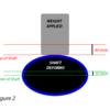 三点剛性分析をフープ変形で調整する|Golf Shaft Reviews