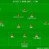 【J1 第23節】川崎 2 - 1 札幌 残留争いを勝ち残るに必要なのは...