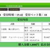 2016 ターコイズステークス 感想戦 (とリゲルS)