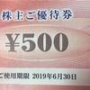 【株主優待No.10】ダスキンの株主ご優待券