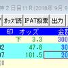 2018/09/09(日) 4回阪神2日目 11R 第32回セントウルS 芝1200m内(A)