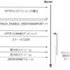 WebTransport over HTTP/3のプロトコル仕様