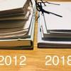 【2020年|確定申告】7年の保存期間が過ぎた領収書や帳簿類を断捨離しました【ペーパーレス化】