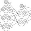 ゼロから作るDeep Learning 3章「ニューラルネットワーク」