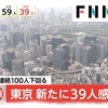 東京の感染者数の減りが露骨過ぎる件