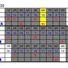 6月20日のレースをコンピ指数で予想!