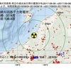 柏崎刈羽原子力発電所周辺の地殻変動と地震活動 (2017年09月08日現在)