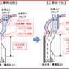NEXCO西日本 E1 名神高速道路(上り線) 草津JCTの渋滞対策が完成