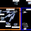 v6プラスとPPPoE(IPv4)の併用