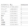 Tableau DATA Saber『1. HandsOn - Fundamental』で学んだこと