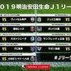 2019明治安田生命J1リーグ 開幕カード、決定!