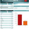 ただの赤いライジングスターの家計簿(2018.12月)ボーナスやブログ収入もあったので32万円黒字でしたよの件