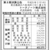 社内SNSのトークノート株式会社 第8期決算公告
