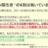 ミニ動画もよろしく 東京都エイズ通信130号