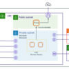 Amazon InspectorでProxy環境内のAmazon EKSのマネージドノードグループを検査する