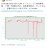 【悲報】『台湾地震預測研究所』さんの予測では7日以内に東京付近・カリフォルニア・宜蘭(台湾)付近・南太平洋でM7 +〜M8 +!25日7時頃からは関東を中心に『地鳴り』の投稿が続出!『首都直下地震』・『南海トラフ地震』なの?