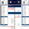 ルヴァンカップ 第4節 vs. ガンバ大阪