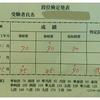 次男くん暗算試験合格(^^)準初段から二段に飛び級( º_º )