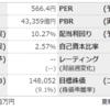【ひとりブレスト】 4689 Zホールディングス