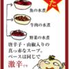中国人とは⑮ たまりません本格激辛四川料理の接待