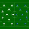 【マッチレビュー】20-21 コパ・デル・レイ準決勝1stレグ セビージャ対バルセロナ