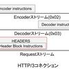 HTTP/3のヘッダ圧縮仕様QPACKについて